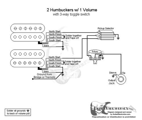 2 humbuckers/3way toggle switch/1 volume