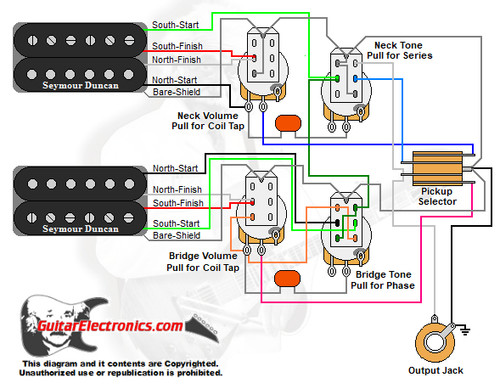 2 hbs/3way/2 vol/2 tone/coil tap series parallel phase