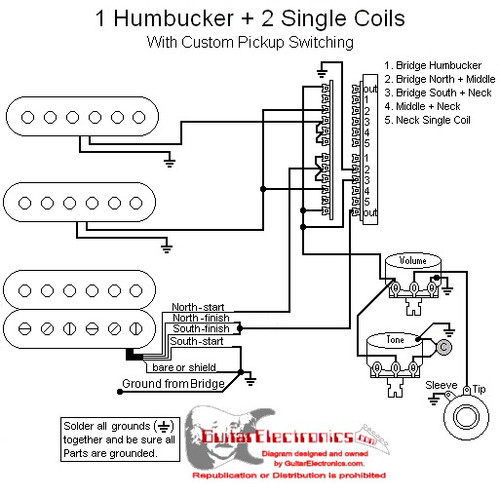 guitar wiring diagrams  1 humbucker2 single coils
