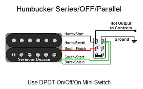 Switch Wiring Together With Coil Tap Humbucker Pickup Wiring Diagrams