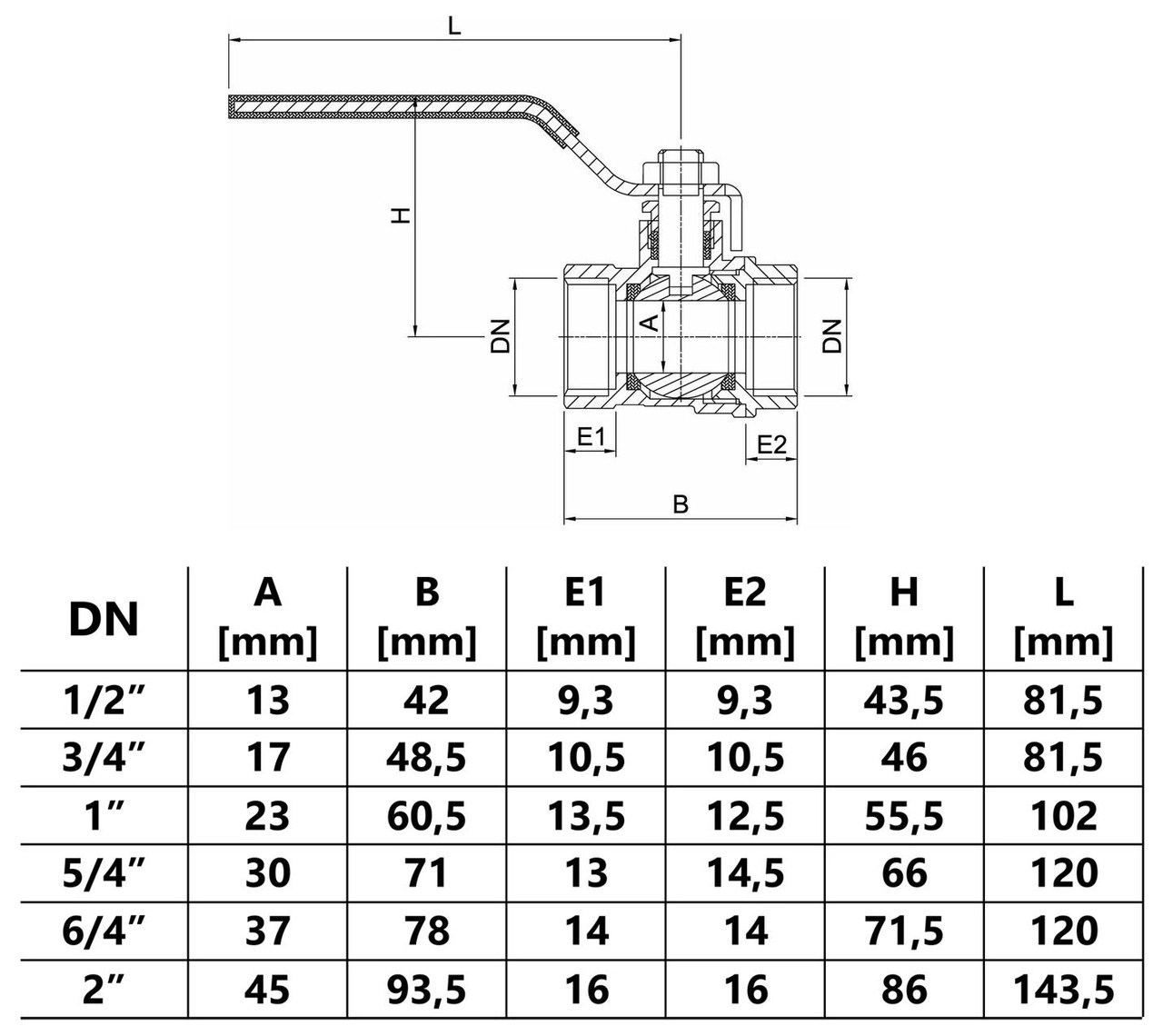 water quarter turn lever inline ball valve female red handle 1 2 2 inch bsp [ 1280 x 1140 Pixel ]