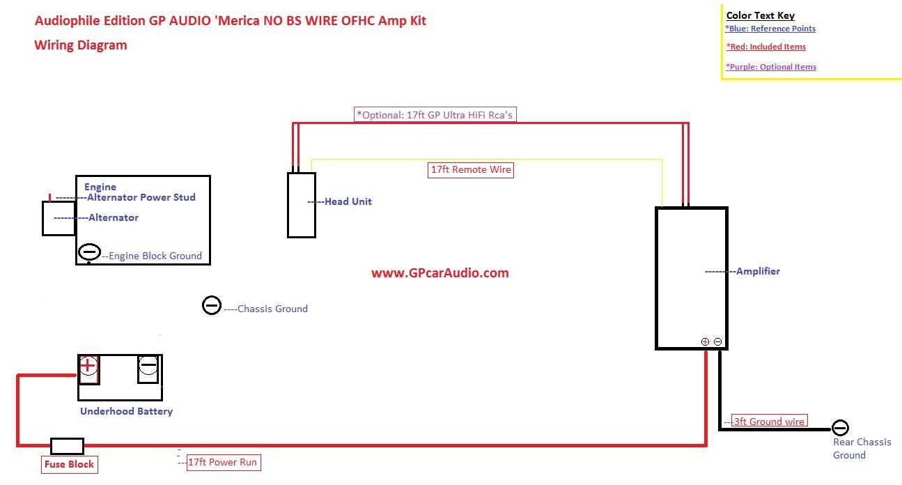 hight resolution of amp kit diagramfix jpg