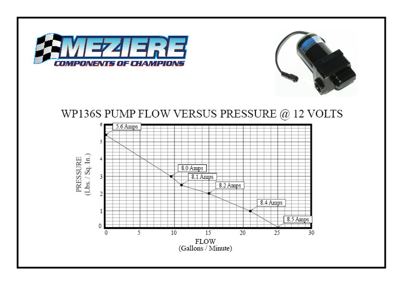 medium resolution of meziere inline electric water pump racecraft chassismeziere inline electric water pump