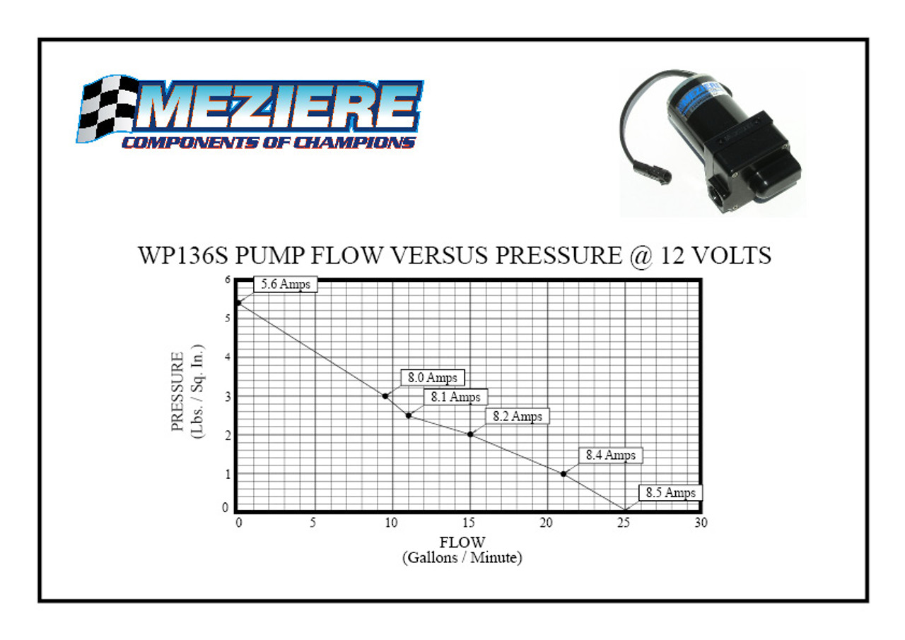 hight resolution of meziere inline electric water pump racecraft chassismeziere inline electric water pump