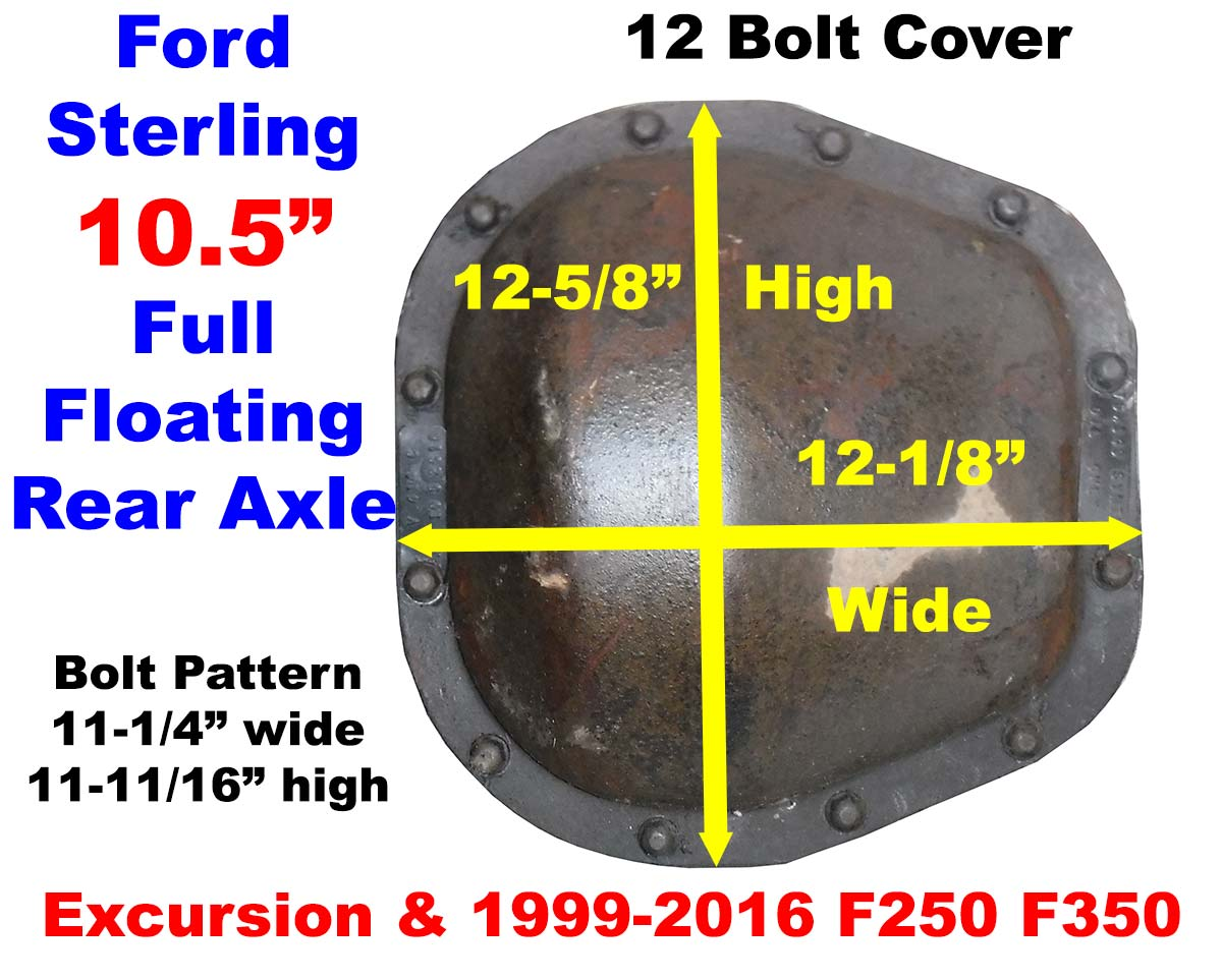 hight resolution of 1999 2016 ford sterling rear axle identification ford rear axle identification guide torque king 4x4