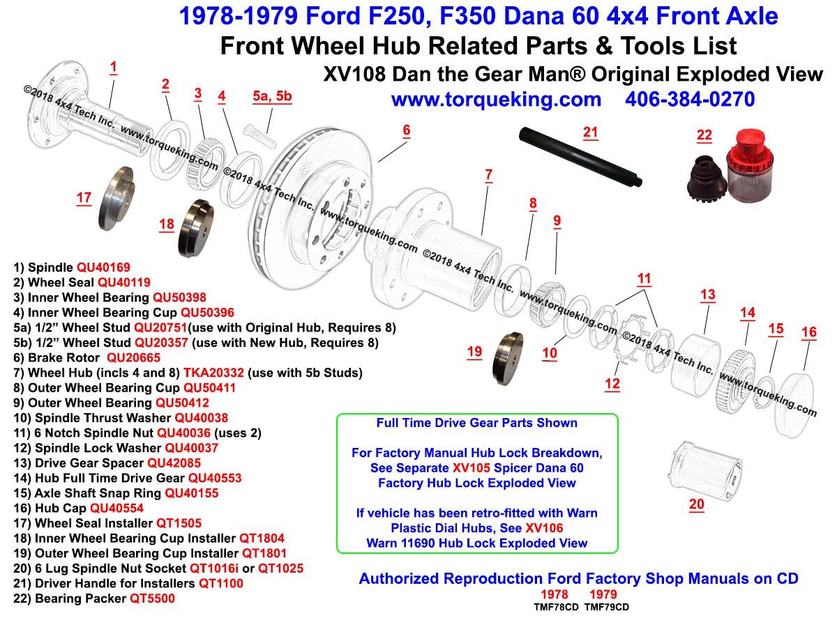 1979 Ford Drive Shaft Diagram - the ultimate homebuilt 1973