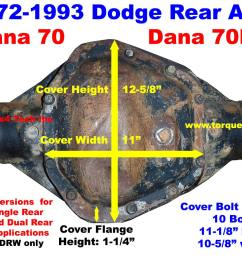1972 1993 dodge dana 70 rear axle cover  [ 1200 x 901 Pixel ]