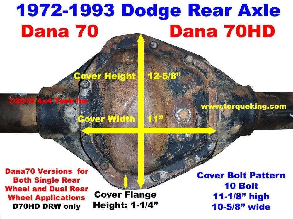 medium resolution of 1972 1993 dodge dana 70 rear axle cover