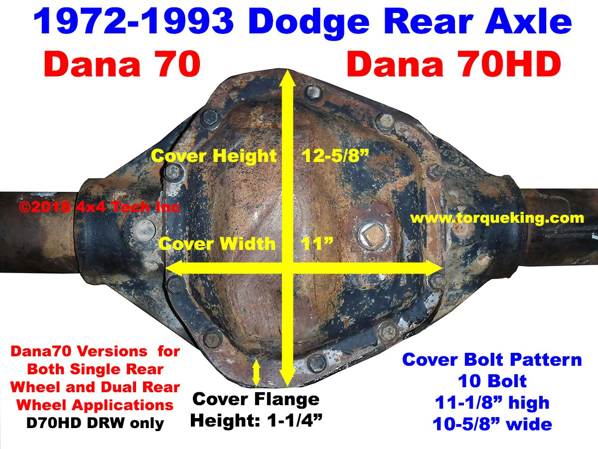 hight resolution of 1972 1993 dodge dana 70 rear axle cover