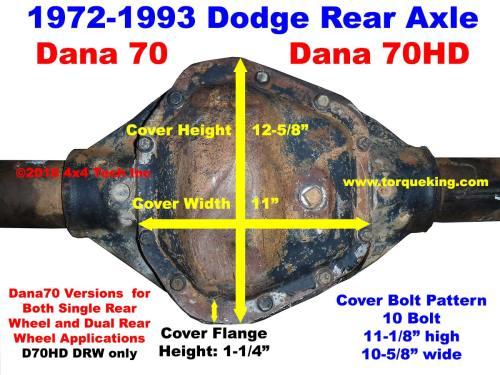 small resolution of 1972 1993 dodge dana 70 rear axle cover