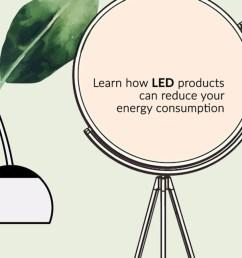 led lamps [ 1280 x 643 Pixel ]