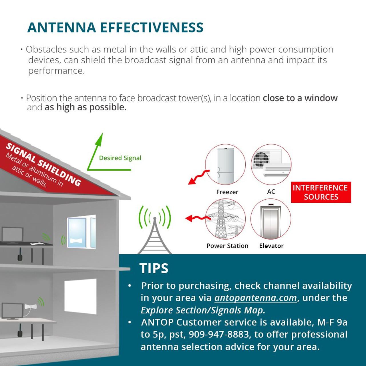 medium resolution of antop at 105 30 miles digital tv antenna indoor directional uhf vhf reception and 10