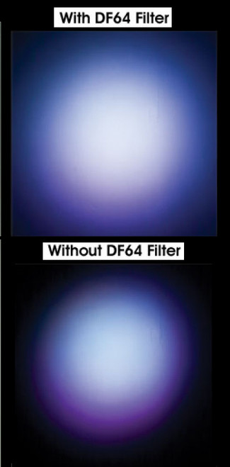 color gel sheets diffusion filters