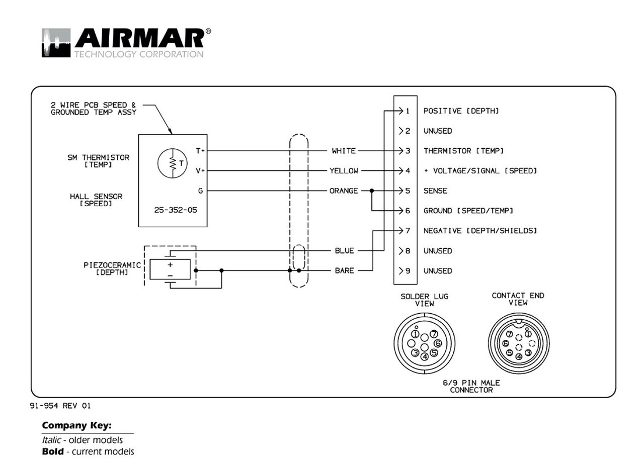 airmar wiring diagram mix and match 1kw blue bottle marine 9 pin connector wiring diagram [ 1280 x 931 Pixel ]