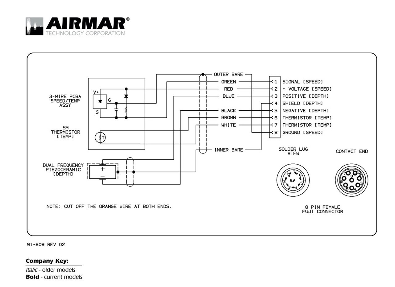 medium resolution of airmar wiring diagram furuno 8 pin blue bottle marinedepth speed u0026 temperature transducers with