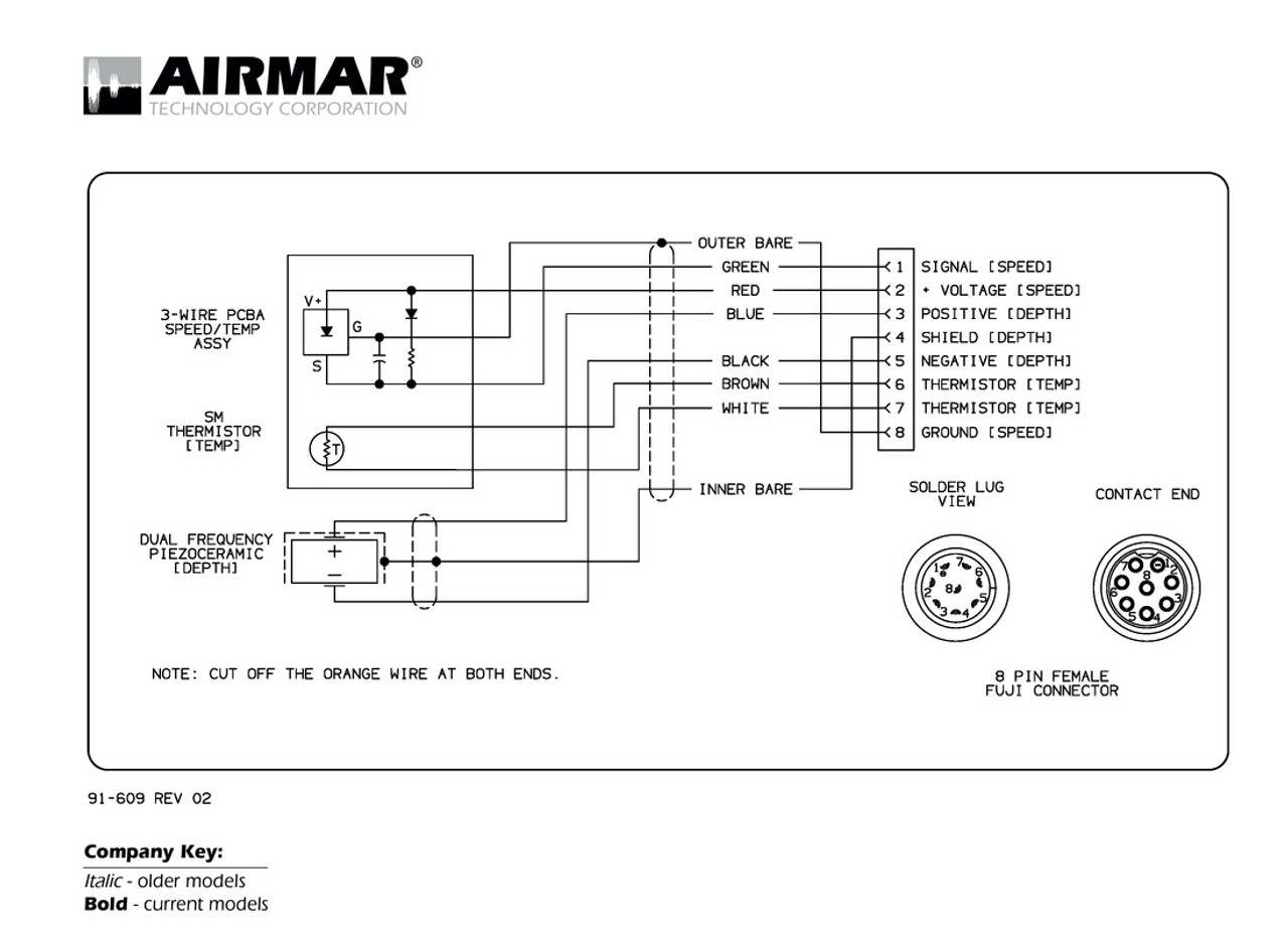 small resolution of airmar wiring diagram furuno 8 pin blue bottle marinedepth speed u0026 temperature transducers with