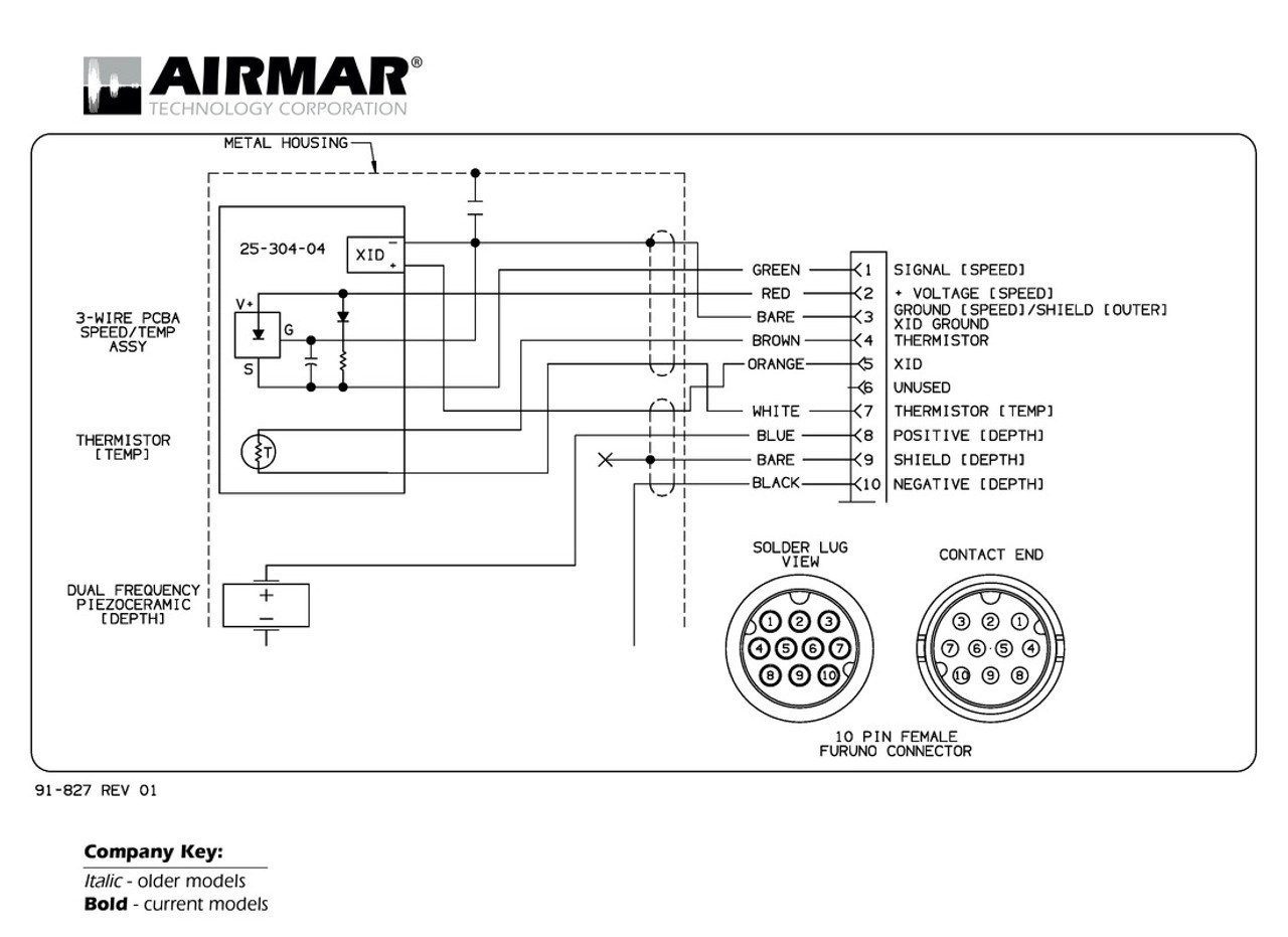 airmar wiring diagram furuno 10 pin blue bottle marinedepth speed u0026 temperature transducers with [ 1100 x 800 Pixel ]