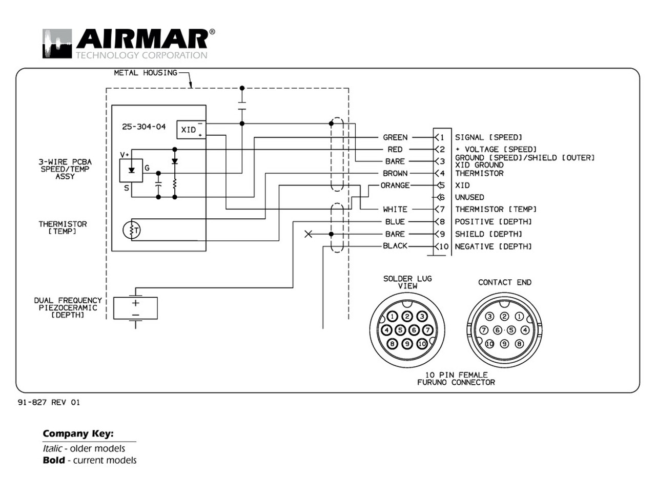 hight resolution of airmar wiring diagram furuno 10 pin blue bottle marinedepth speed u0026 temperature transducers with
