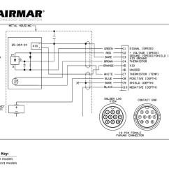 Airmar Transducer Wiring Diagrams Diagram Panel Ats 3 Pin Great Installation Of Furuno 10 Blue Bottle Marine Rh Bluebottlemarine Com Tachometer