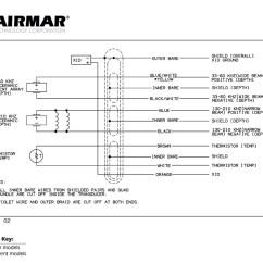 Furuno Transducer Wiring Diagram Simplicity Legacy G9 Igesetze De Airmar 3 3kw Diplexer Blue Bottle Marine Rh Bluebottlemarine Com Fcv 295 Gp 31