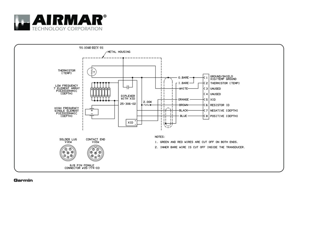 hight resolution of airmar wiring diagram garmin 1kw 8 pin d t blue bottle marine depth
