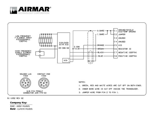 garmin 4 pin transducer wiring diagram ls1 intake airmar m260 8 d blue bottle marine depth only transducers with connector 8g