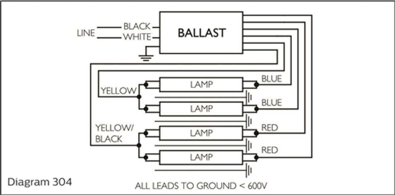small resolution of  advance isb 0432 14 e 120v to 277v fluorescent ballast 1