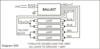 advance sign ballast wiring diagram 2007 ford ranger signa great installation of universal esb848 46 4 6 lamp 8ft to 48ft rh partsforsigns com magnetic