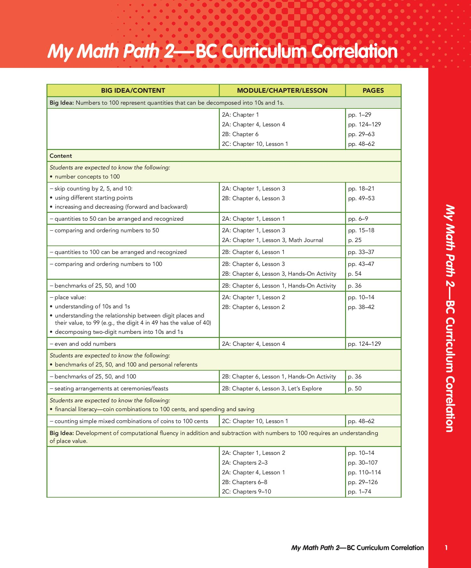 hight resolution of My Math Path   British Columbia   Grades 1-7   Nelson