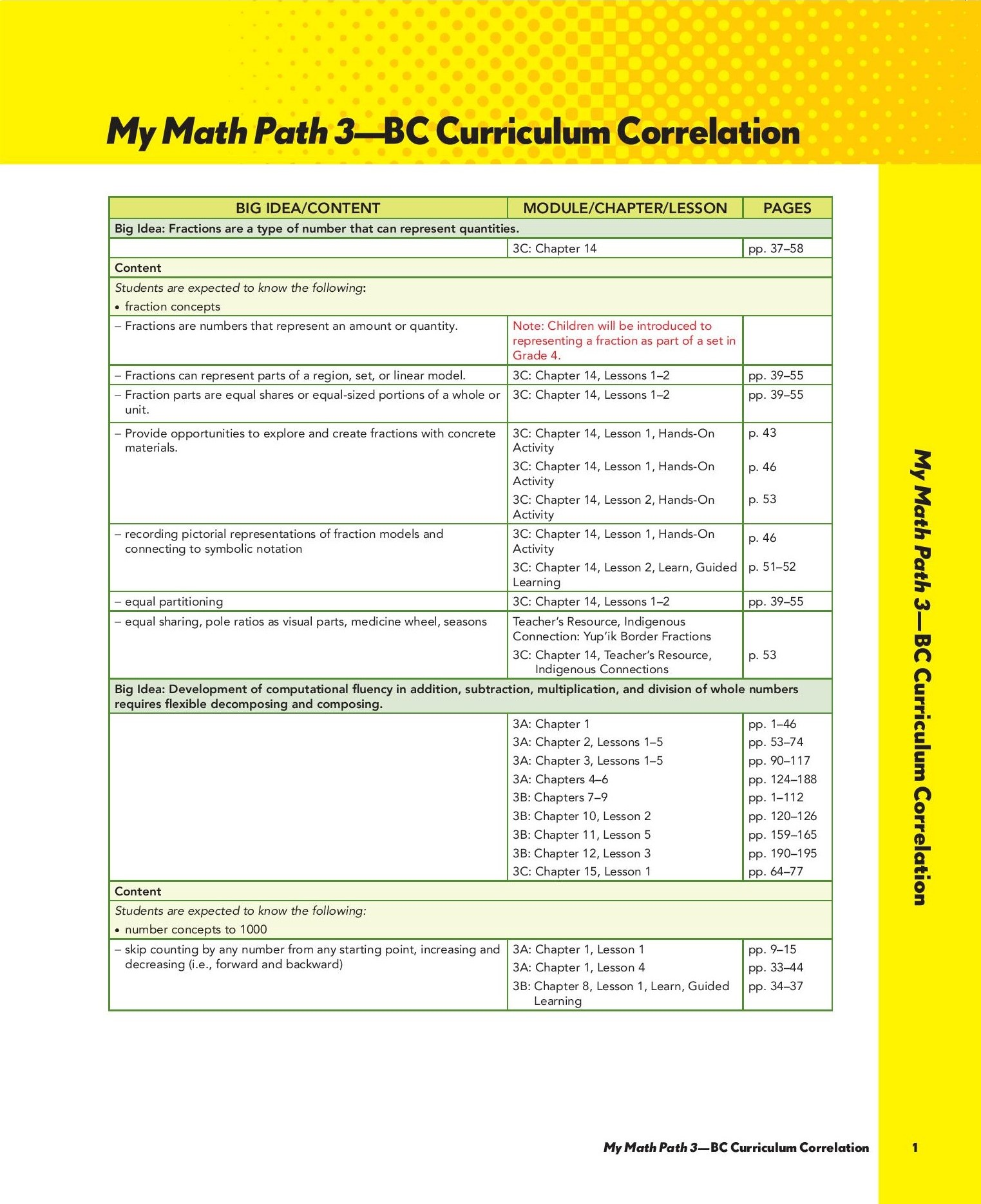 hight resolution of My Math Path   British Columbia   Grades 1-7   Nelson