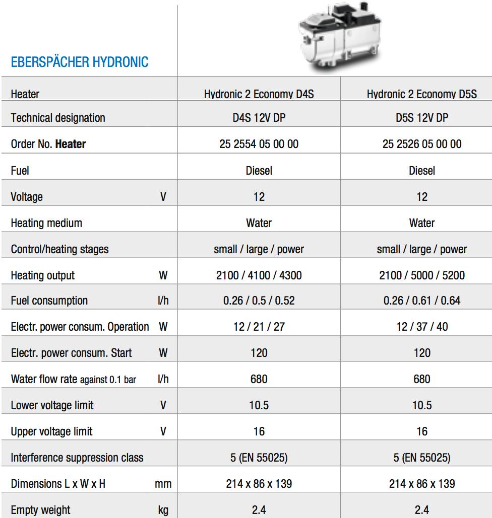 hight resolution of eberspacher d4s vs d5s technical png