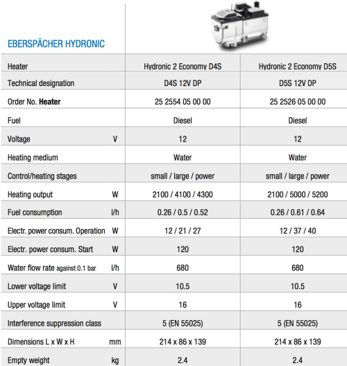 small resolution of eberspacher d4s vs d5s technical png