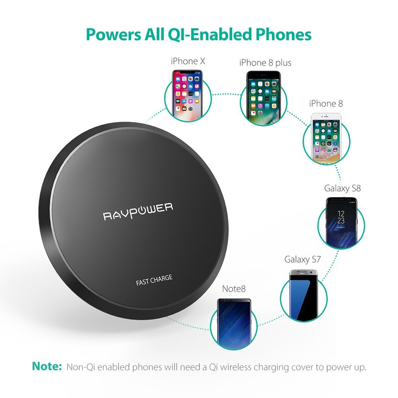 wireless charger ravpower 10w fast qi charger for galaxy s8 s7 note 8  [ 1000 x 1000 Pixel ]