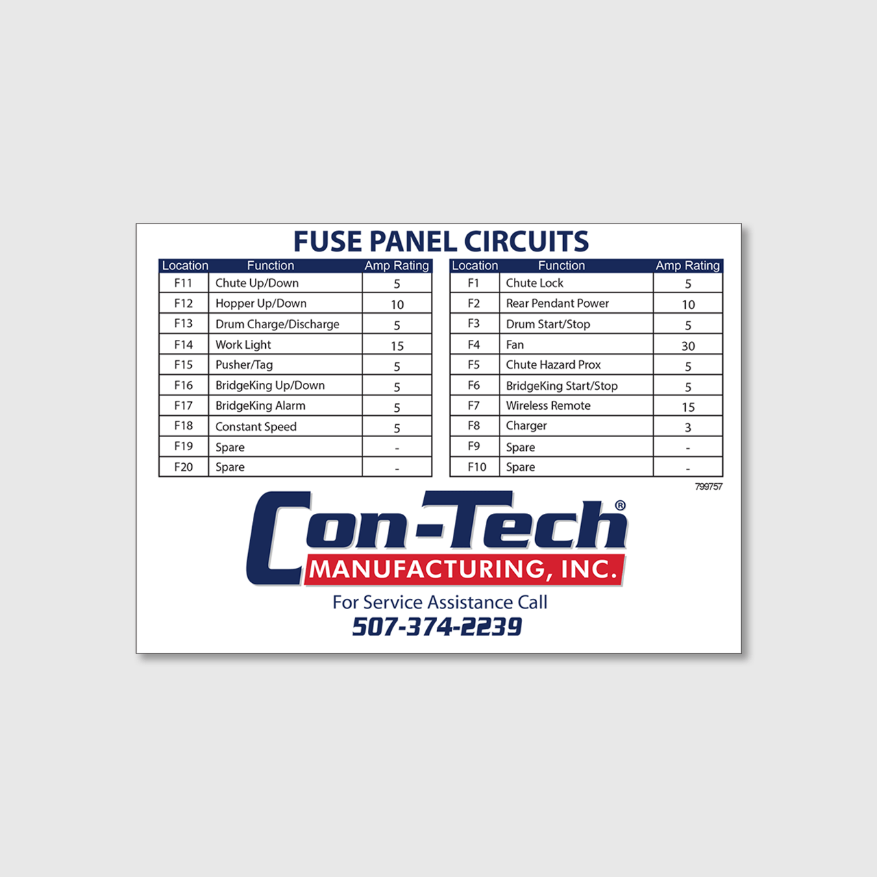fuse panel circuits decal [ 1280 x 1280 Pixel ]