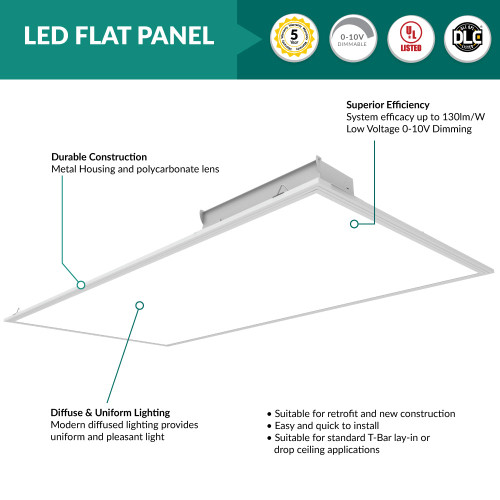 led drop ceiling flat panel light fixtures choose your size color and optional mounting kit for pricing call for pallet pricing on 66 or more