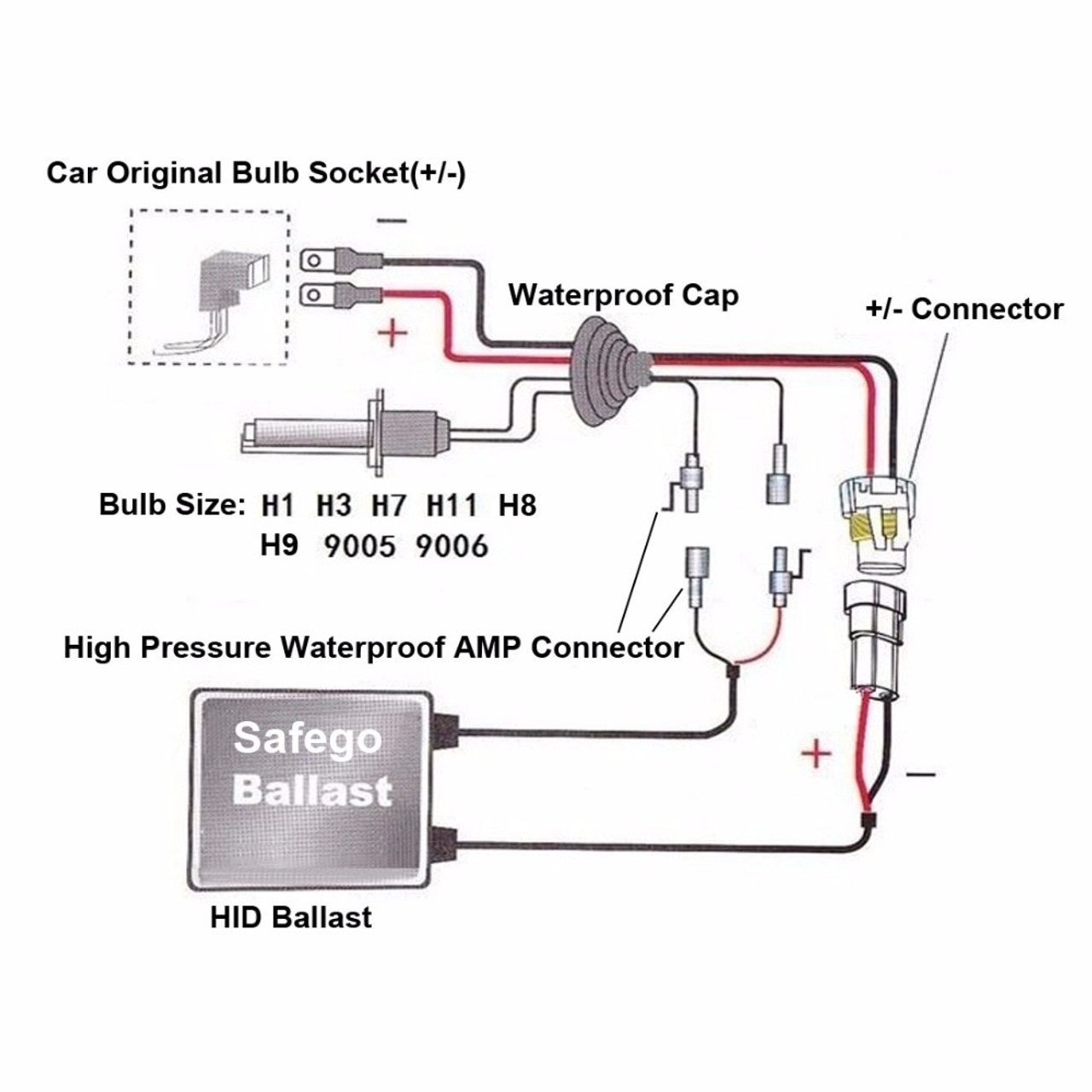 slim ballast hid kit xenon 35w h4 h7 h11 xenon hid conversion kit h1 corolla diy diy non hid 9005 9006 to h4 conversion diagram [ 1000 x 1000 Pixel ]