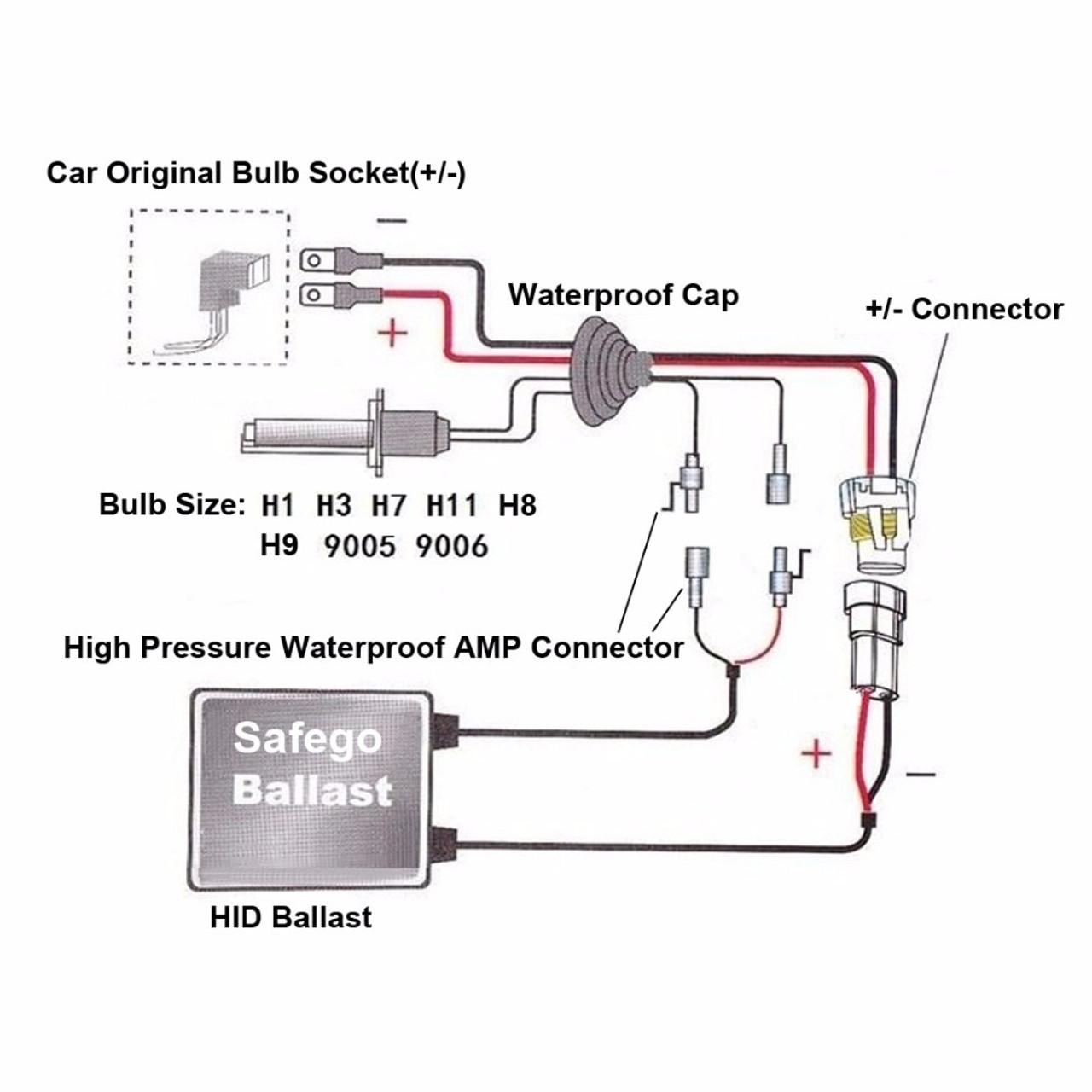 small resolution of slim ballast hid kit xenon 35w h4 h7 h11 xenon hid conversion kit h1 corolla diy diy non hid 9005 9006 to h4 conversion diagram