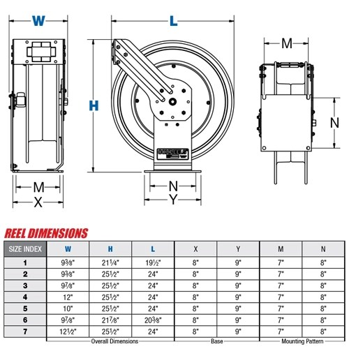 Coxreels T Series Truck Mount Spring Driven Hose Reel