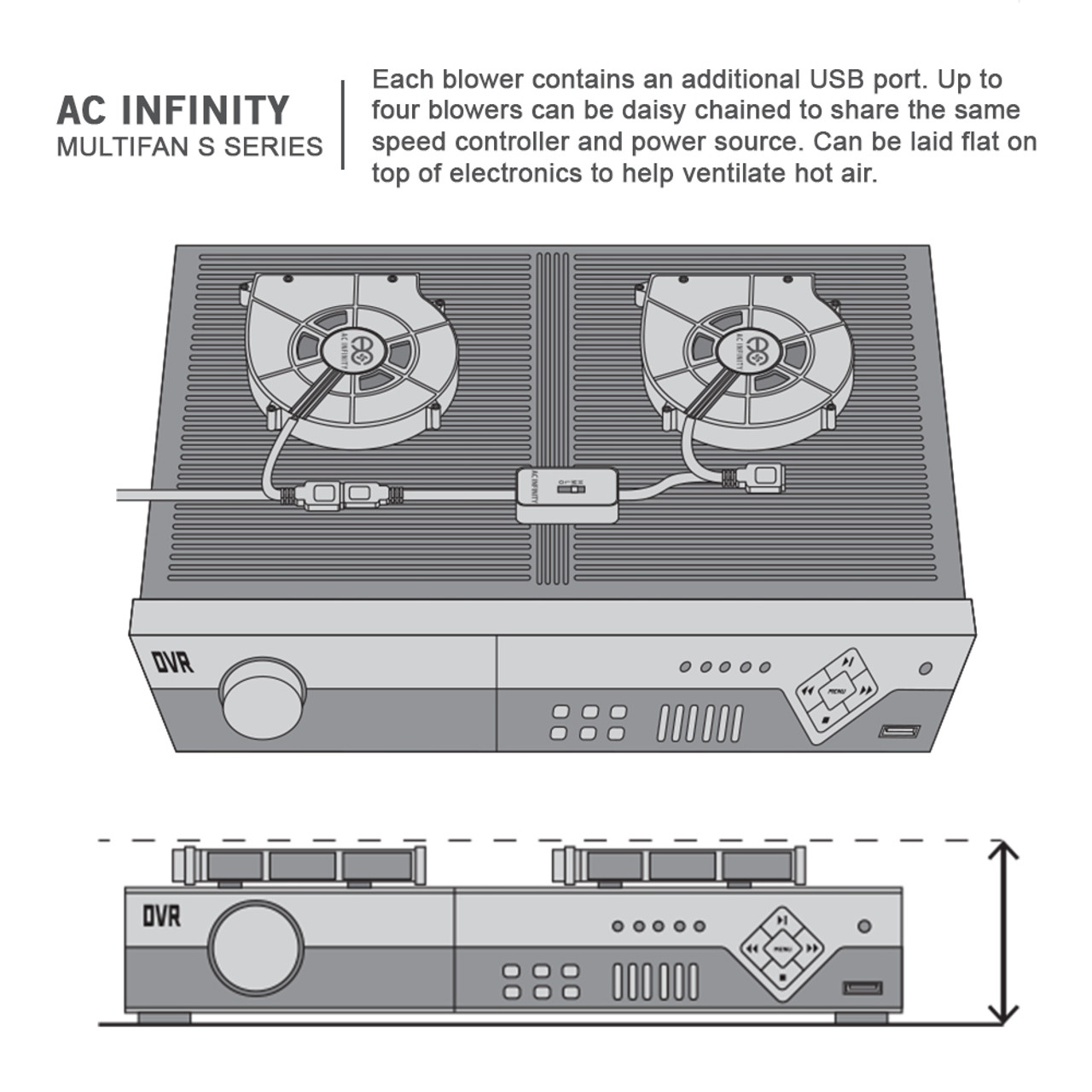 hight resolution of ac infinity multifan s2 120mm quiet usb cooling blower