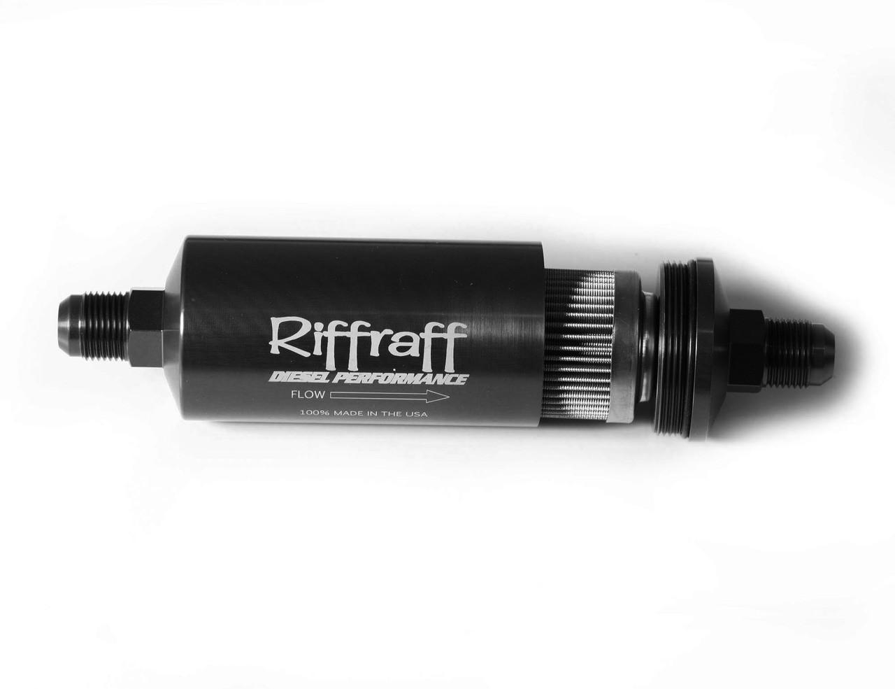 manufacturer riffraff diesel [ 1280 x 985 Pixel ]