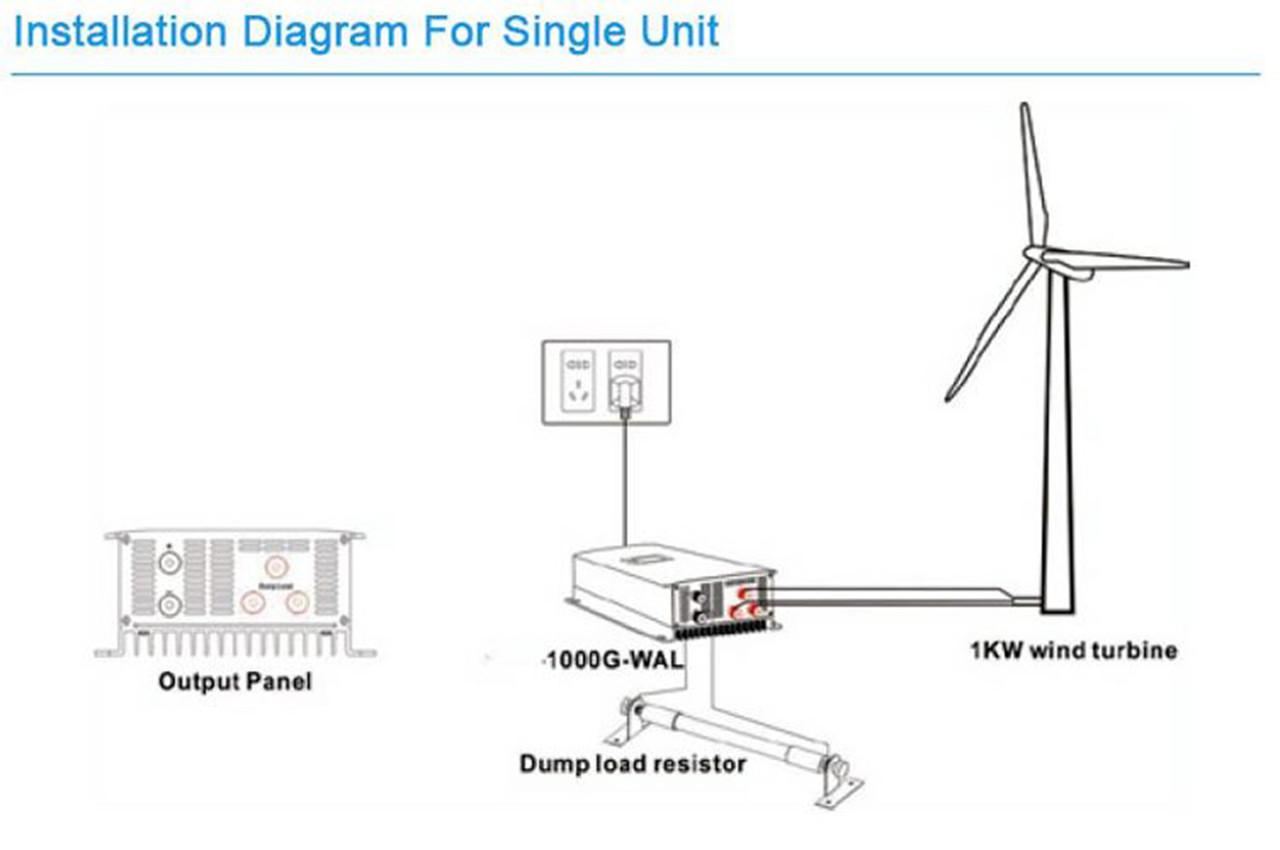 medium resolution of hurricane vector 48 volt grid tied wind turbine generator kit 1000 watt max 1500 watts