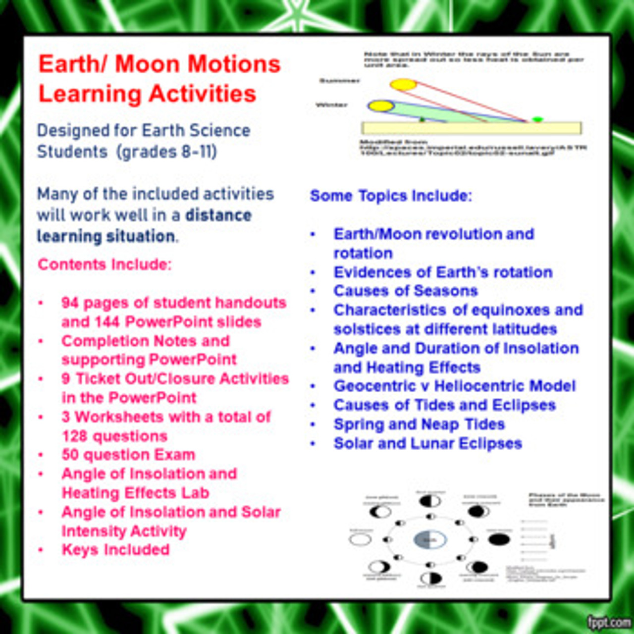 hight resolution of Earth/Moon Motions Learning Activities