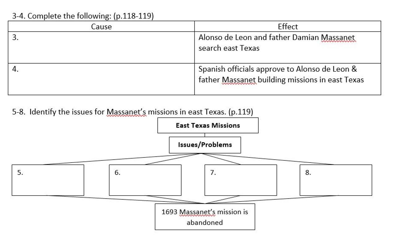 medium resolution of Spanish Colonization of Texas Worksheet