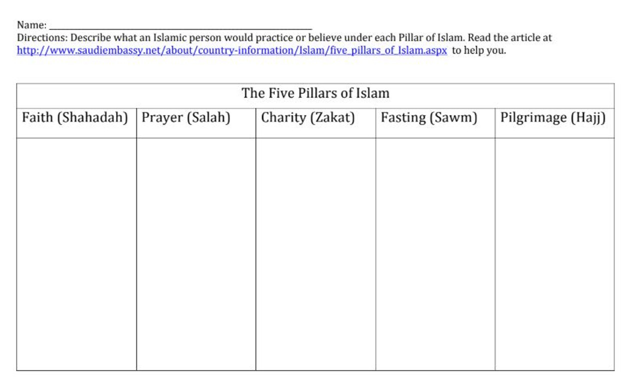 small resolution of Modified Pillars of Islam Worksheet - Amped Up Learning