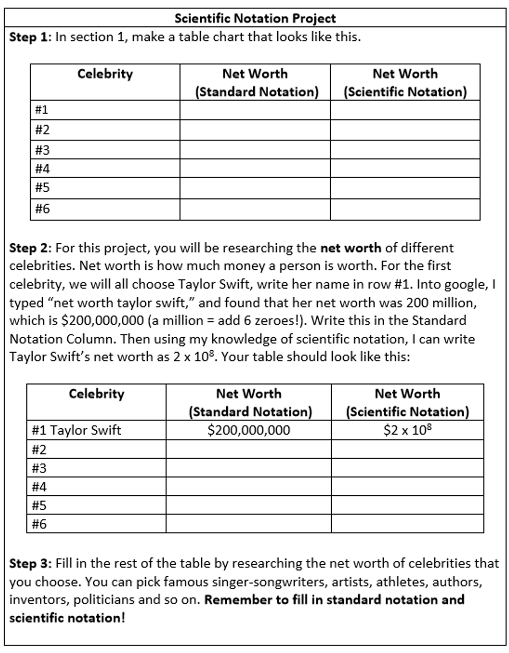 small resolution of Scientific Notation Project: Celebrity Net Worth - Amped Up Learning