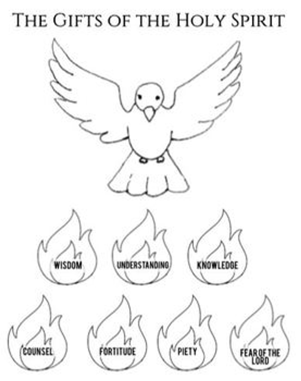 small resolution of Pentecost Gifts of the Holy Spirit Confirmation Crafts - Amped Up Learning