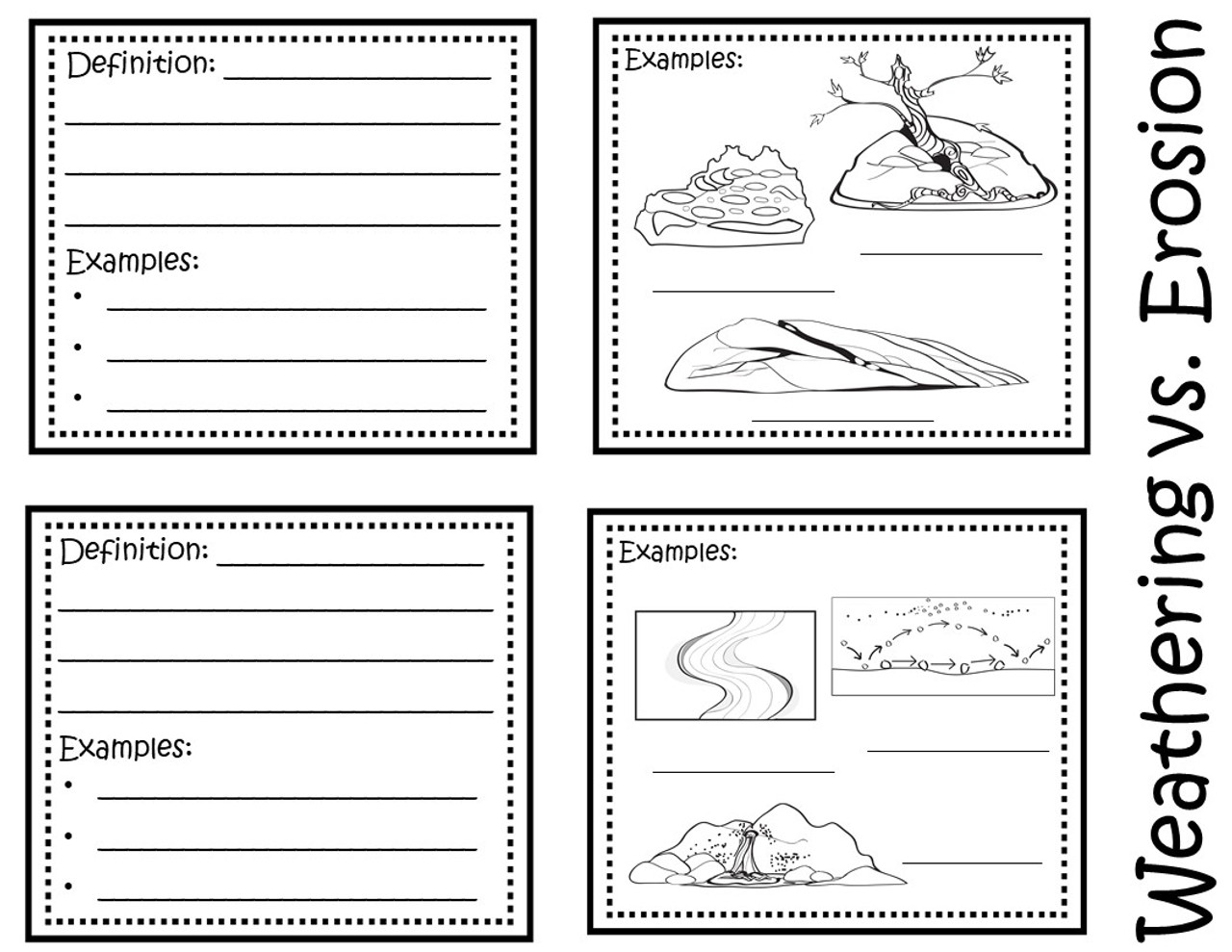 hight resolution of Weathering and Erosion Foldable - Amped Up Learning