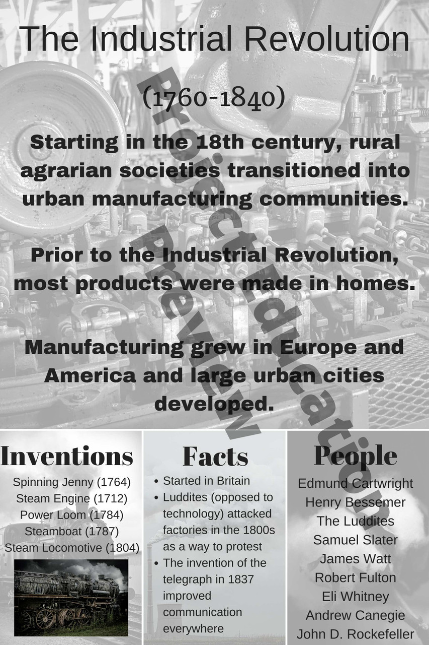 Industrial Revolution Information Poster - Amped Up Learning [ 1280 x 853 Pixel ]