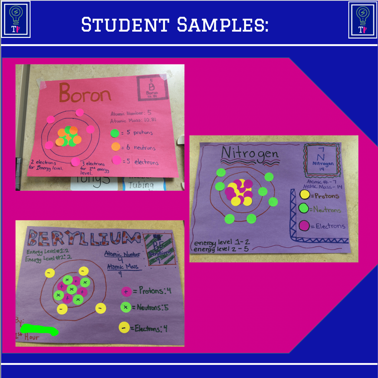 hight resolution of Atoms Project and Worksheet - Bohr's Atom Models - Amped Up Learning