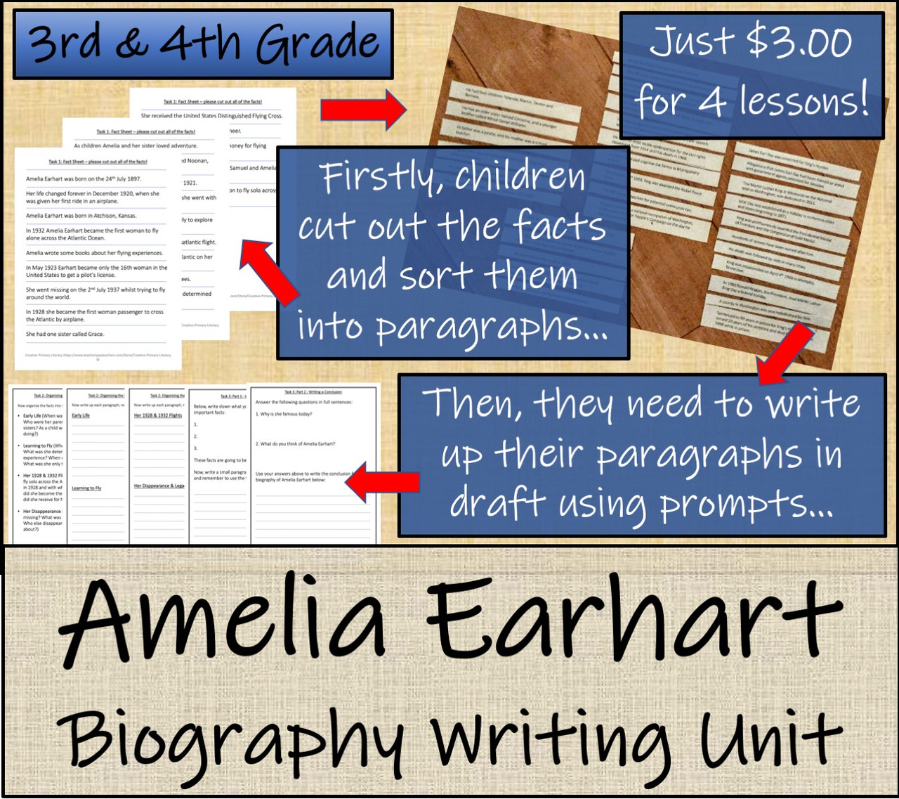 Amelia Earhart - 3rd \u0026 4th Grade Biography Writing Activity - Amped Up  Learning [ 1137 x 1280 Pixel ]